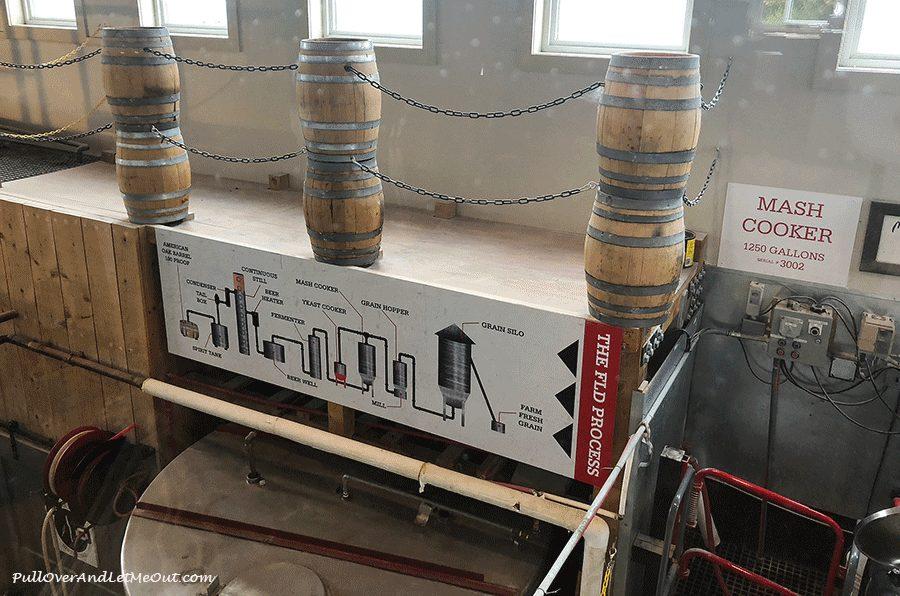 Masher-Finger-Lakes-Distilling-PullOverAndLetMeOut